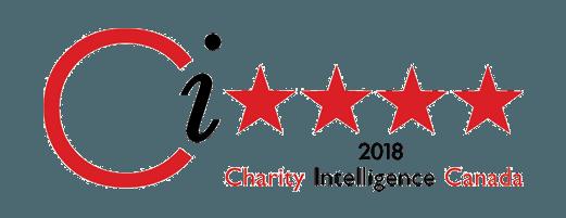 Charity Intelligence Canada
