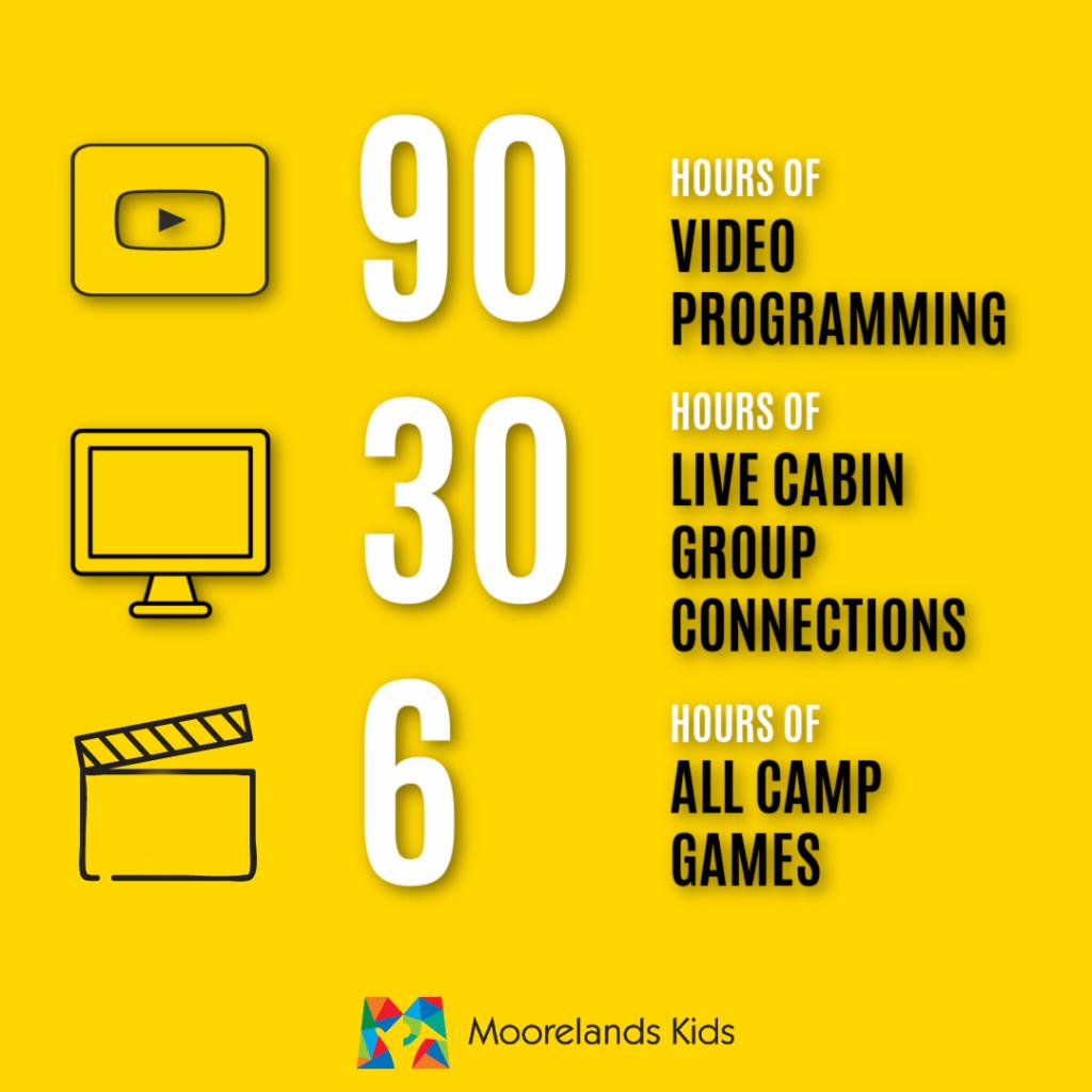 impact of online programs
